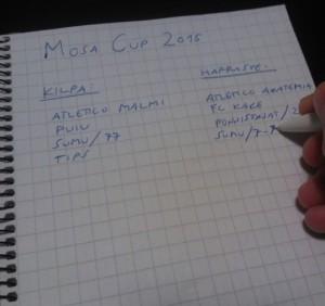 MosaCup2015 - joukkueet