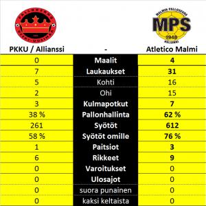 161009-pkku-allianssi