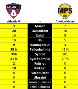 180604 Atlantis FC