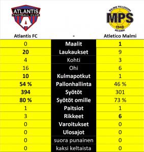 180915 Atlantis FC