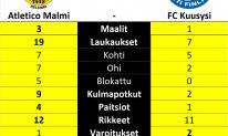 181006 FC Kuusysi